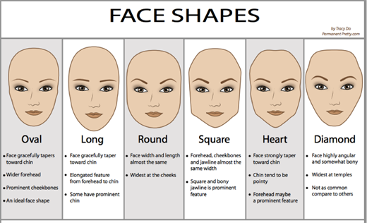 Get the Best Eyebrows for your Face Shape.