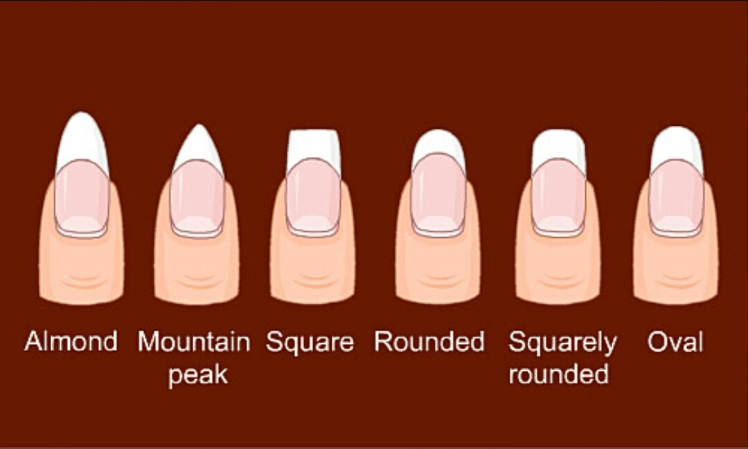 Pin It Diffe Ways To Shape Your Nails